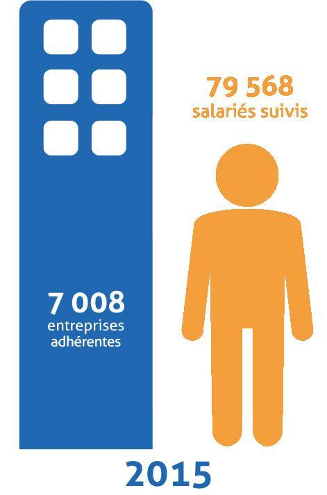 visuel-adherents-salaries